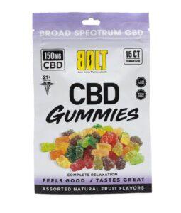 Undang-Undang Baru Trump Mempersulit Produksi Gummies CBD